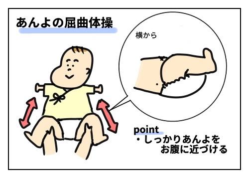 赤ちゃんの便秘・ガス抜きのマッサージと体操:あんよの屈曲体操のイラスト