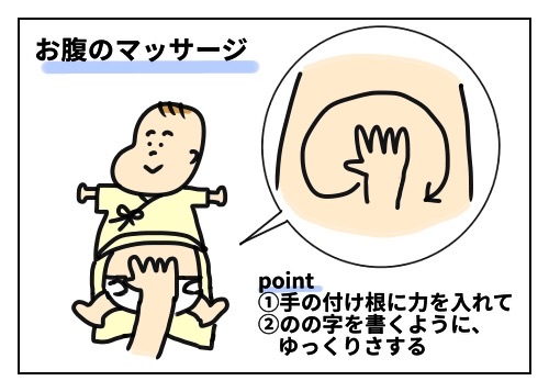 赤ちゃんの便秘・ガス抜きのマッサージと体操:お腹の「の」の字マッサージのイラスト