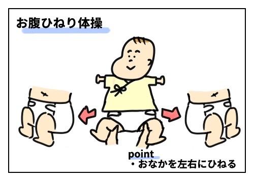 赤ちゃんの便秘・ガス抜きのマッサージと体操:お腹ひねり体操のイラスト