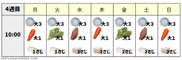 離乳食初期1ヶ月目の献立<4週目> お魚スタート!