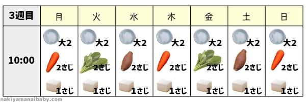 離乳食初期1ヶ月目の献立<3週目> 豆腐スタート!