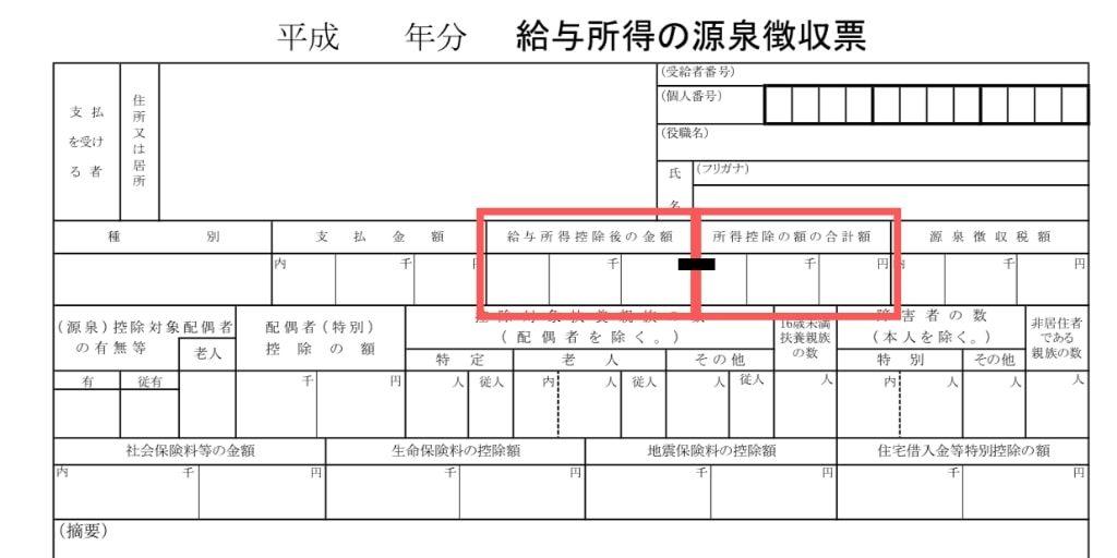 源泉徴収票を用意し、その「給与所得控除後の金額」から「所得控除の額の合計額」を引いて計算する写真
