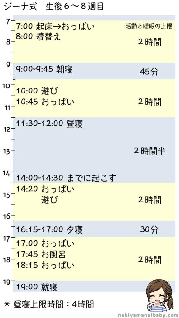 ジーナ式ネントレ生後6~8週目のスケジュール